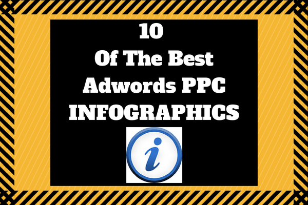 10 of the best Adwords ppc infographics